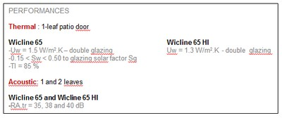 Wicline 65 concealed sash performance