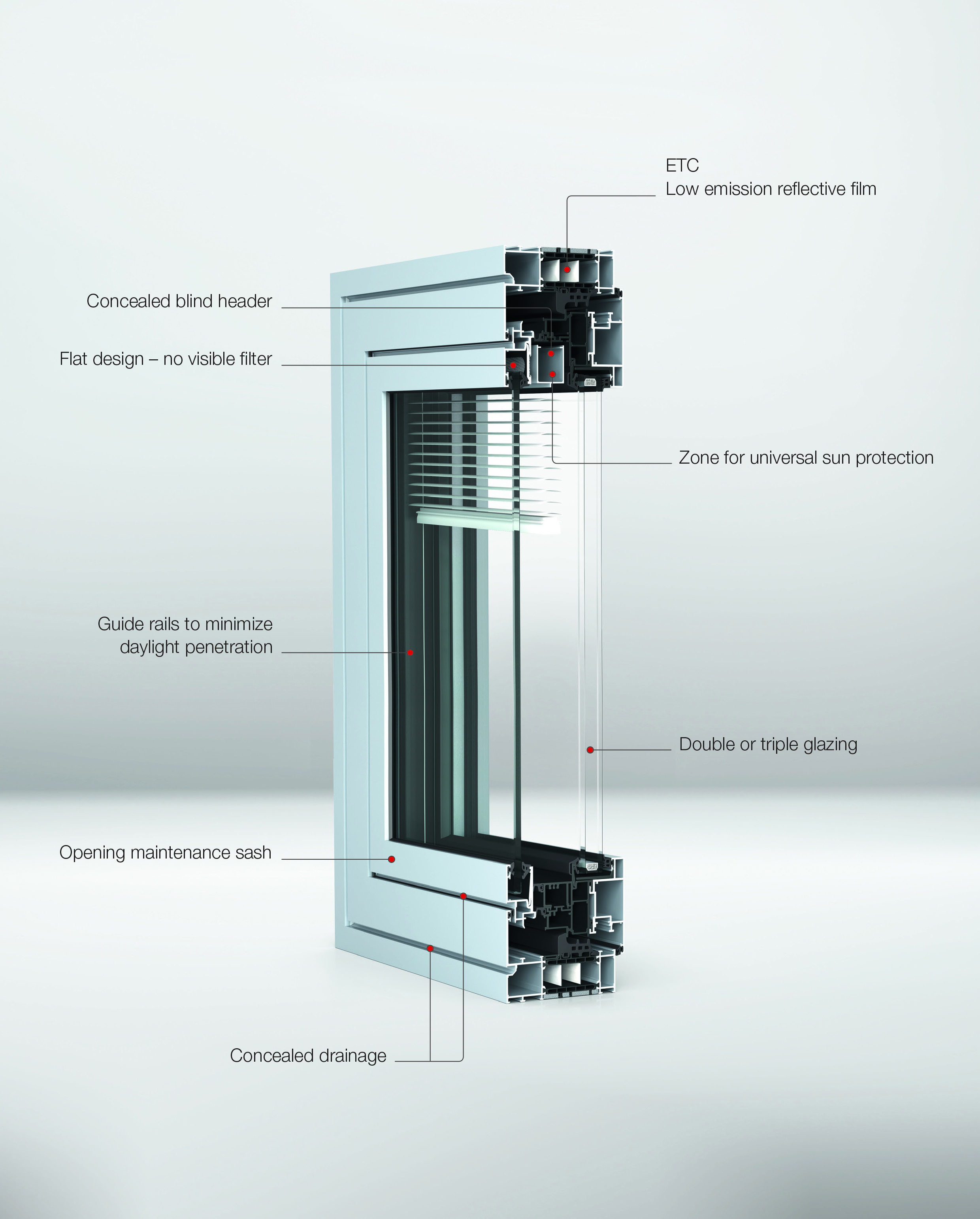 WICLINE 115 AFS Composite Window 3D cut-through model with features & benefits